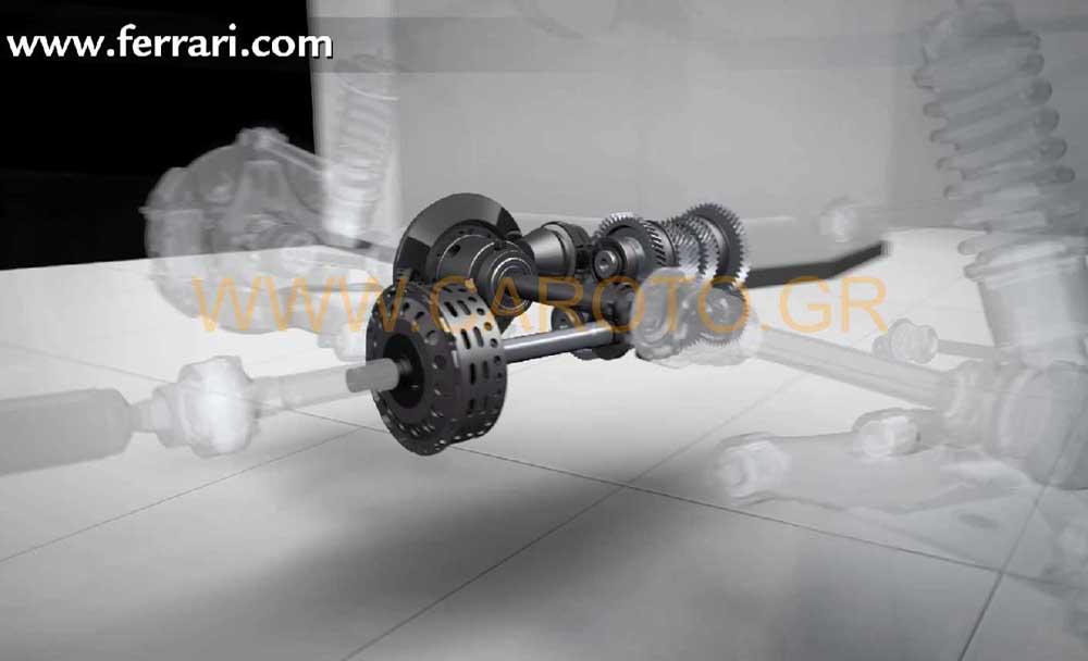 Photo of Video: Ο κινητήρας και η μετάδοση της Ferrari FF!