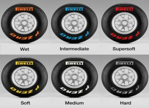 pirelli-f1-tyre-colours-type
