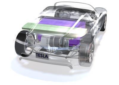 Photo of Tesla, πυκνωτές αντί μπαταριών;