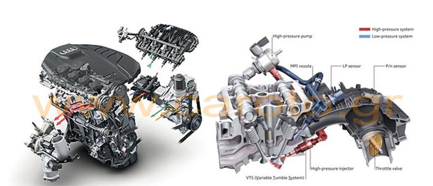 "Photo of Audi, ""διπλός"" ψεκασμός για το νέο 1.8 TFSI!"