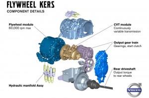 volvo-tests-flywheel-technology-4