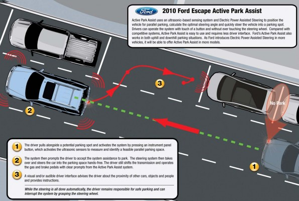 2010 Ford Escape with Active Park Assist