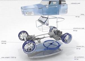 resize-of-ventile-concept-hybrid-study-4