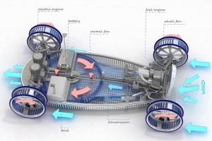 resize-of-ventile-concept-hybrid-study-5