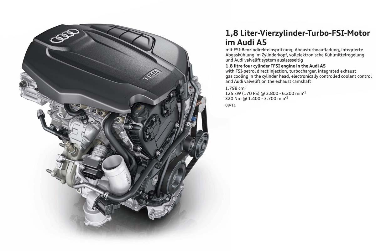 Photo of Audi, περισσότερα στοιχεία για το νέο 1.8 TFSI