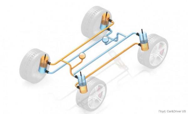 tenneco-kinetic-suspension-anti-roll-bar-3