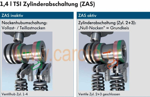 vw-cylinder-shut-off-in-new-14-tsi-by-wwwcaroto-1