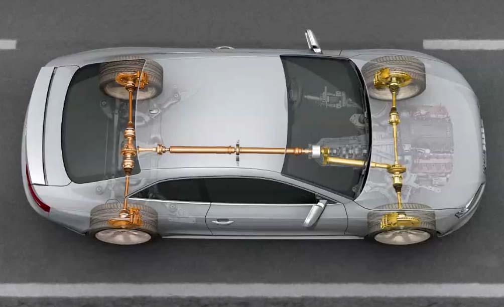 Photo of Audi Crown Gear, η μετεξέλιξη του Torsen