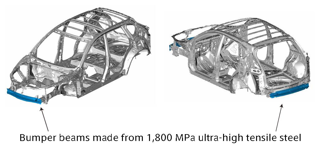 Photo of Mazda, 1.800 MPa για το νέο CX-5!