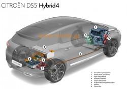 citroen-ds5-hybrid4