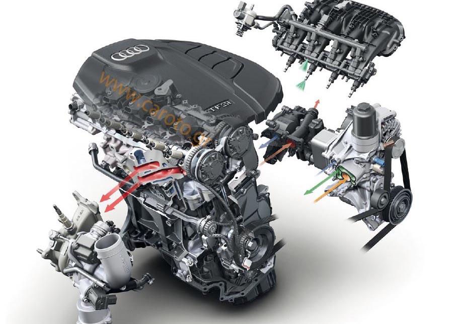 Photo of Audi, o νέος 1.8 TFSI [upd + vid]