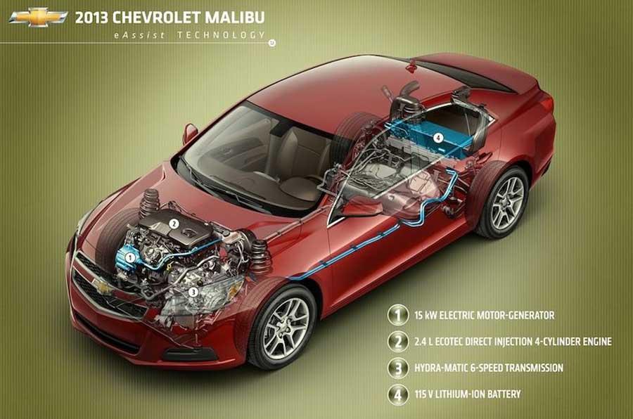 Photo of Chevrolet Malibu Eco [green+vid]