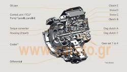 zf-9-speed-automatic-transmission-4