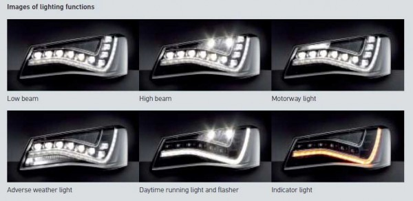 audi-a8-led-lightning-combination