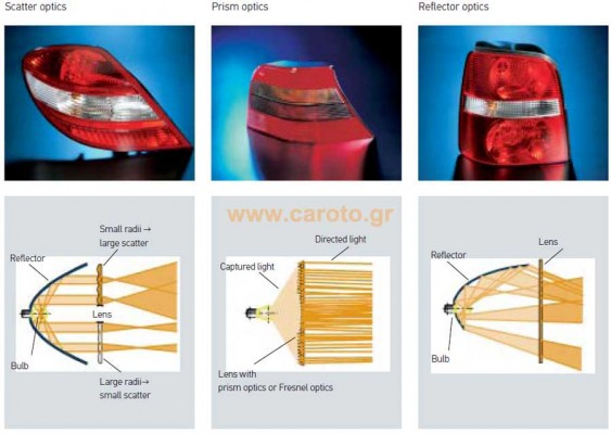 automotive-rear-lights