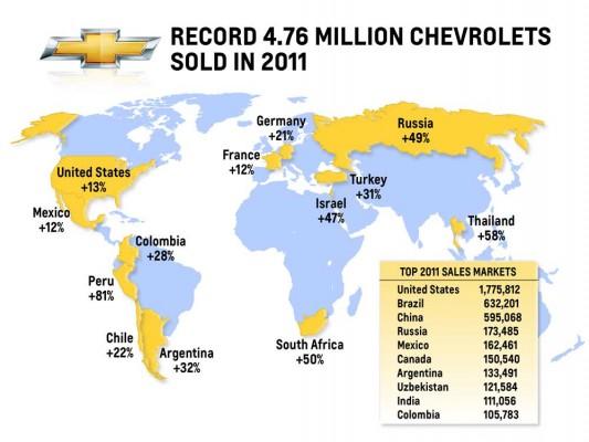 chevy_2011_sales