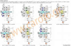 alfa-romeo-tct-twin-clutch-technology-3