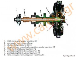 alfa-romeo-tct-twin-clutch-technology-4