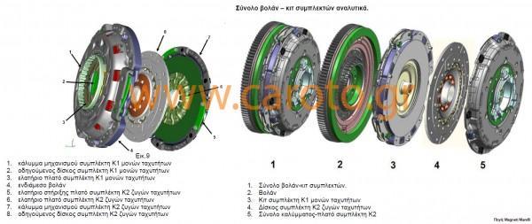 alfa-romeo-tct-twin-clutch-technology-6
