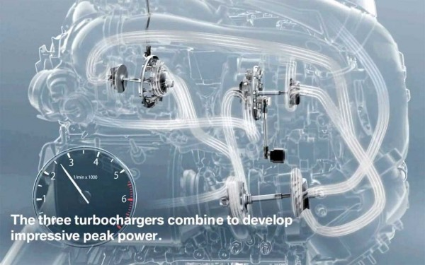 bmw-3-turbochargers-technology