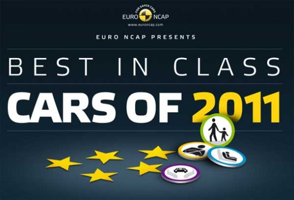euro-ncap-total-results-2011-a