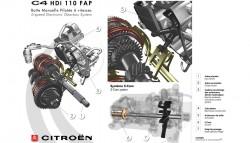 citroen-c4-electronic-gearbox