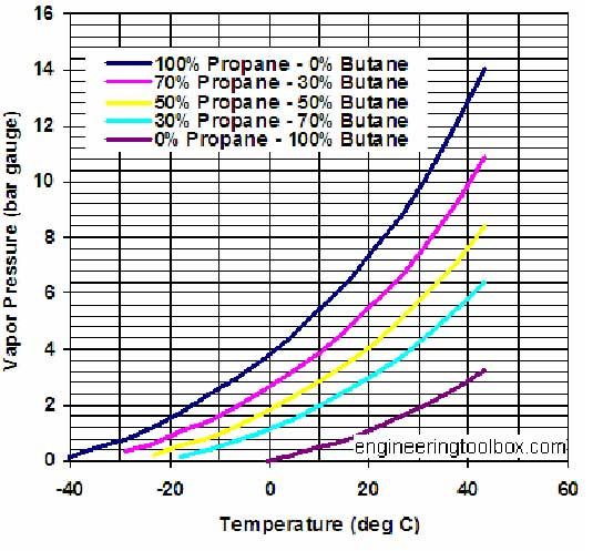 Photo of Η υγραεριοκίνηση & η εξέλιξη του υγραερίου ως καύσιμο…