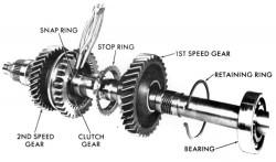 sync-gear-chrysler-1964