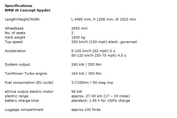 Photo of BMW i8 Spyder [concept]