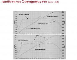 toyota-mutlifuel-1