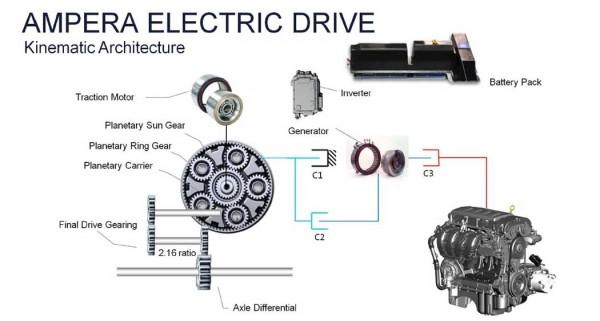 opel_ampera_electric_drive