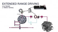 opel_ampera_electric_drive-extended_range_driving_1_motor_low_series