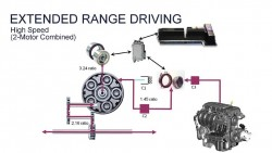 opel_ampera_electric_drive-extended_range_driving_2_motors_combined