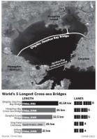 china_jiaozhou_bay_bridge_14_map