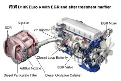 euro-6-volvo-engine-1