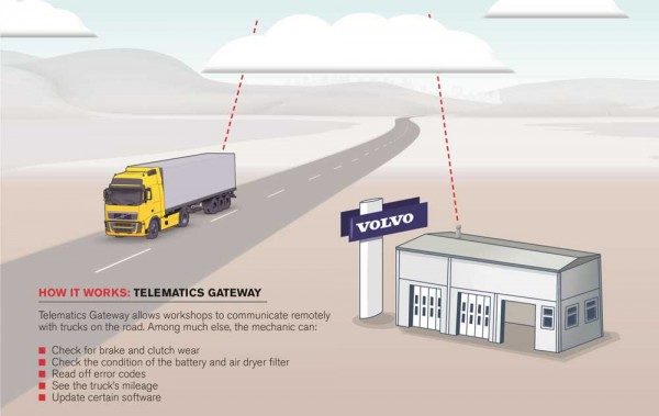 volvo-trucks_remote-services-2