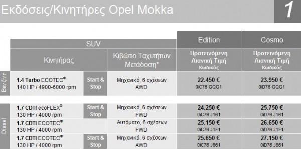 times-pwlisis-opel-mokka