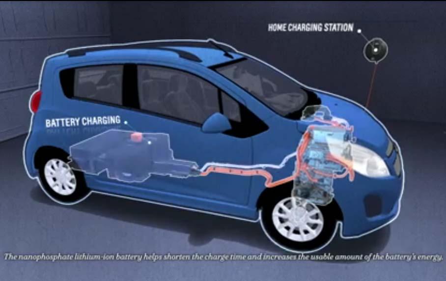 Photo of Chevrolet, στους δρόμους το Spark EV!