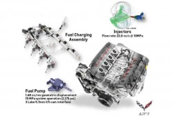 lt1-direct-injection-system