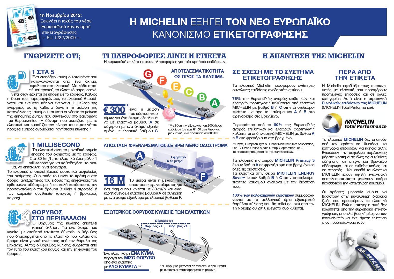 Photo of Michelin, η ενεργειακή ετικέτα σε μία εικόνα!