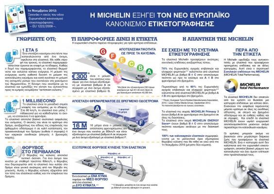 michelin_tire_energy_label1