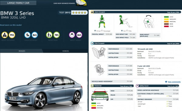 BMW euro ncap