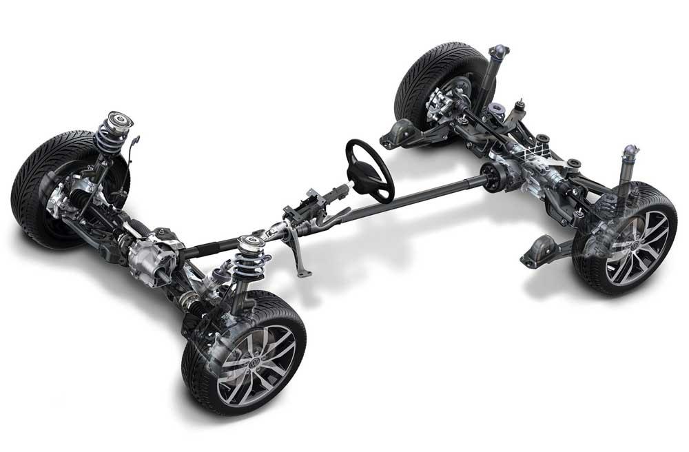 Photo of Volkswagen, νέο Golf και σε 4MOTION!