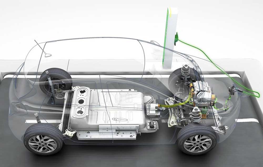 Photo of Renault, φταίει το ελλιπές μάρκετινγκ!