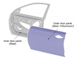 Honda - Structure of door panels