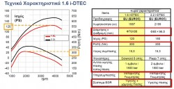 honda_i-dtec-2013-power diagram