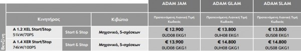 opel adam times gr