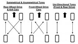tire-wheel-rotation-change (1)