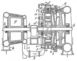Büchi's first patent