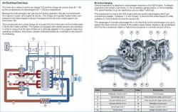 BMW parallel turbo N54 Engine (1)